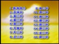 靳三针疗法视频05 (2133播放)